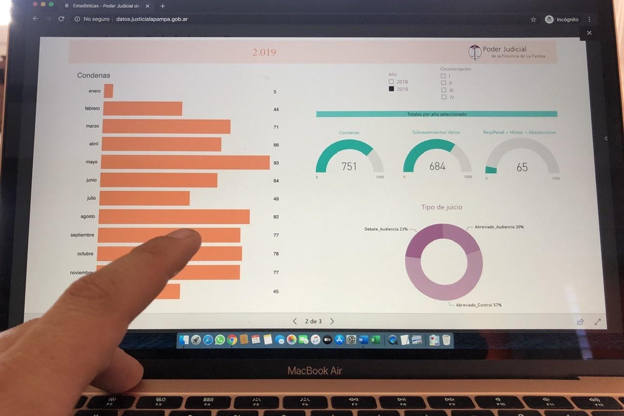 La justicia en La Pampa dispuso estadísticas en tiempo real disponible on-line