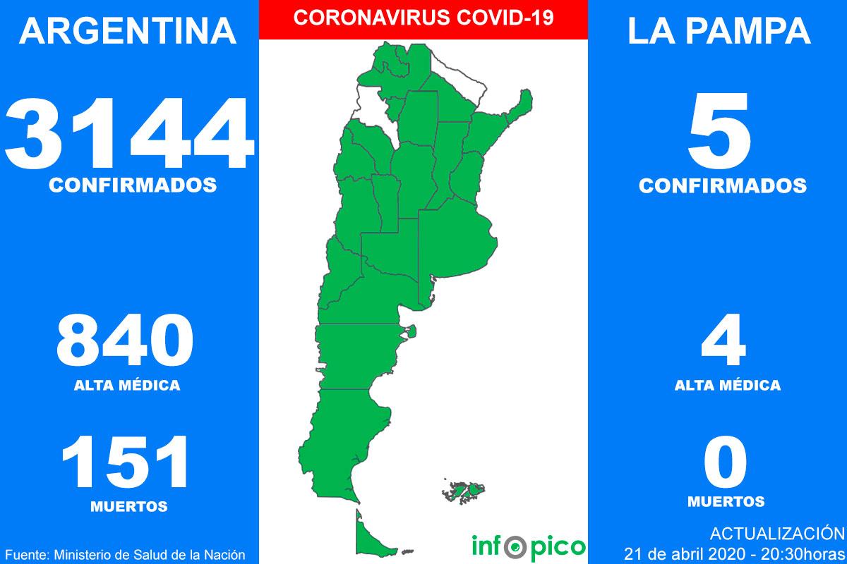 Confirmaron 9 muertos y 112 diagnosticados con coronarivus en Argentina