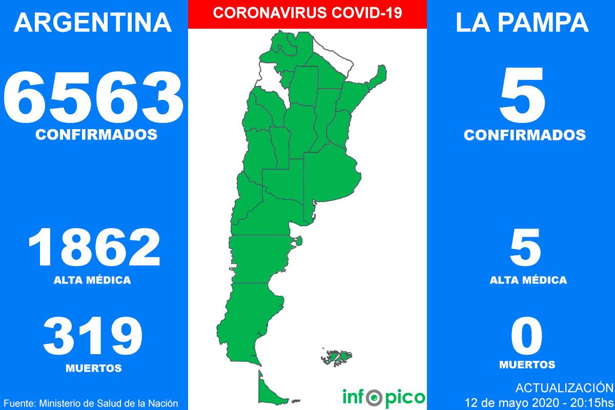 Otros cinco muertos por coronavirus y récord de 285 contagios en Argentina
