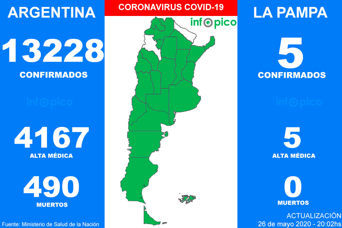 Otras 23 personas murieron y 600 fueron diagnosticadas con coronavirus en el país