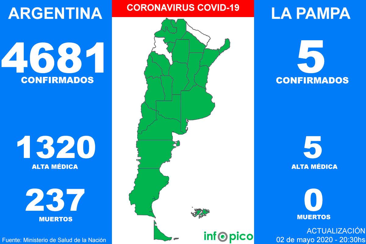 Con 12 muertes por coronavirus en las últimas 24 horas, el total se eleva a 237