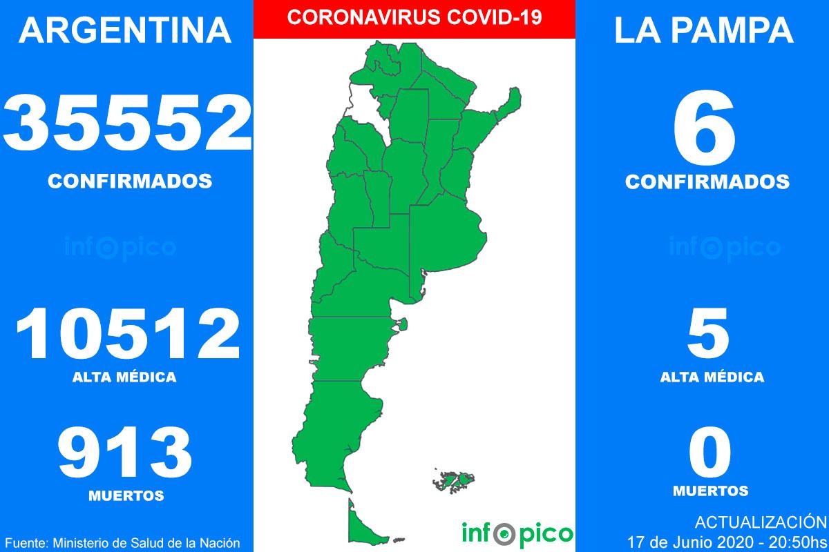 Triste récord en 24 horas, murieron 35 personas por coronavirus en la Argentina
