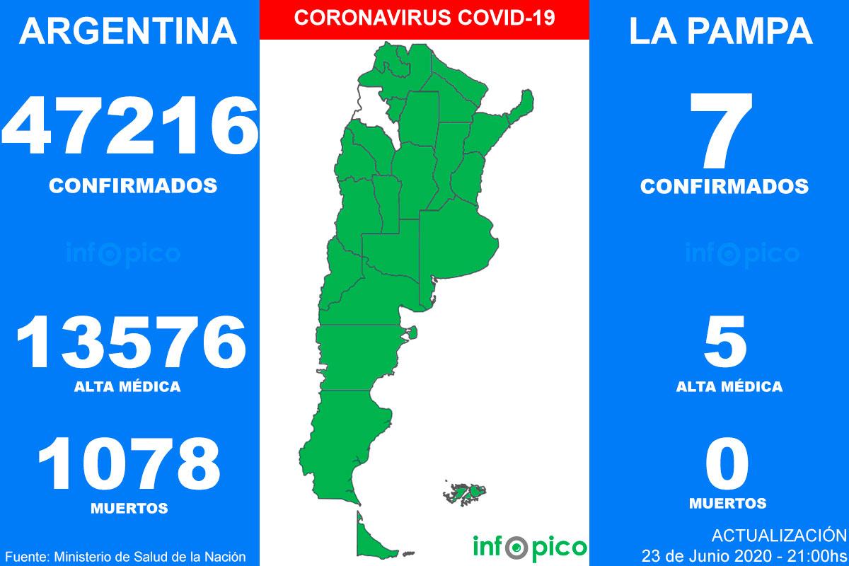 Treinta y cinco personas murieron y 2.285 fueron diagnosticadas con coronavirus en el país