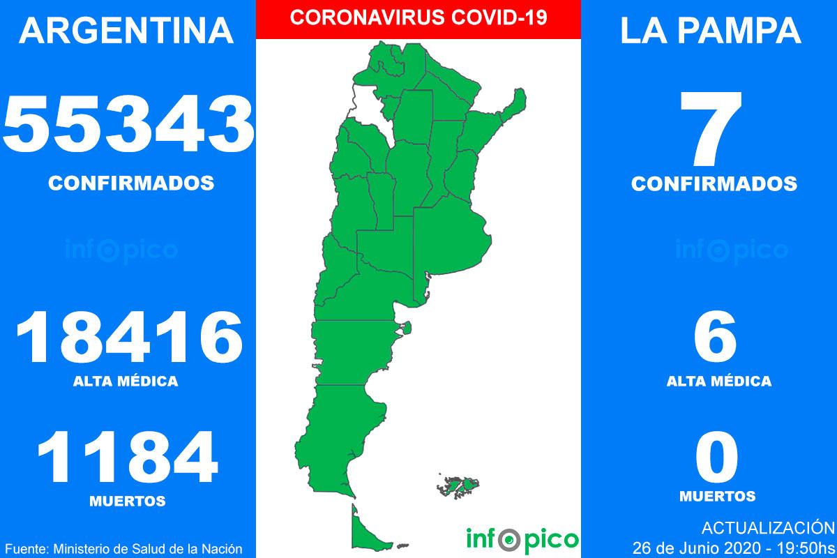 Hoy hubo 34 muertos y 2.886 nuevos casos de Coronavirus en Argentina