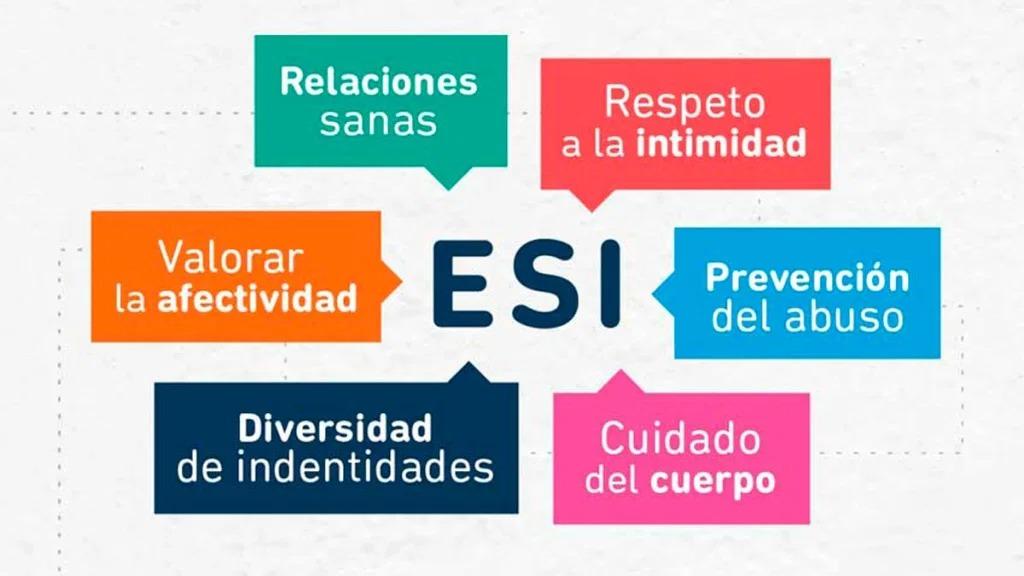 """Se cumplen 14 años de la sanción de la Ley de Educación Sexual Integral (ESI): """"Más ESI es más igualdad"""" indicó el ministro Trotta"""