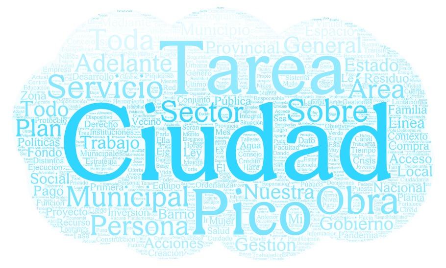 Apertura de sesiones ordinarias: cuales fueron las palabras más usadas por Fernanda Alonso