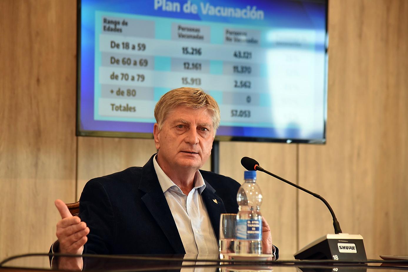 El Gobernador anunció nuevas restricciones para La Pampa